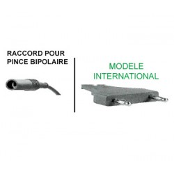 Câble bipolaire international